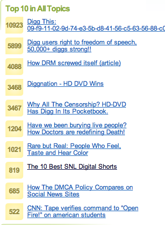 Digg top stories